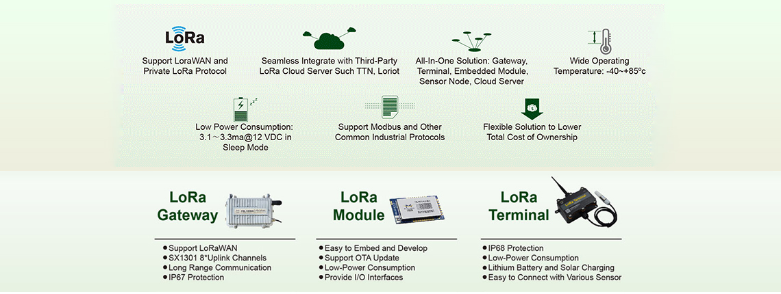 lora-graph